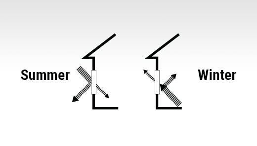 Position of a PVC and aluminum casement window in energy efficient glass to relieve condensation issues in summer or winter